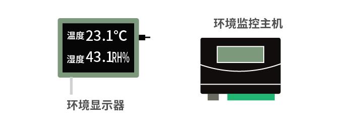 部队配图_温湿度传感器和温湿度传感管理主机的图片.jpg